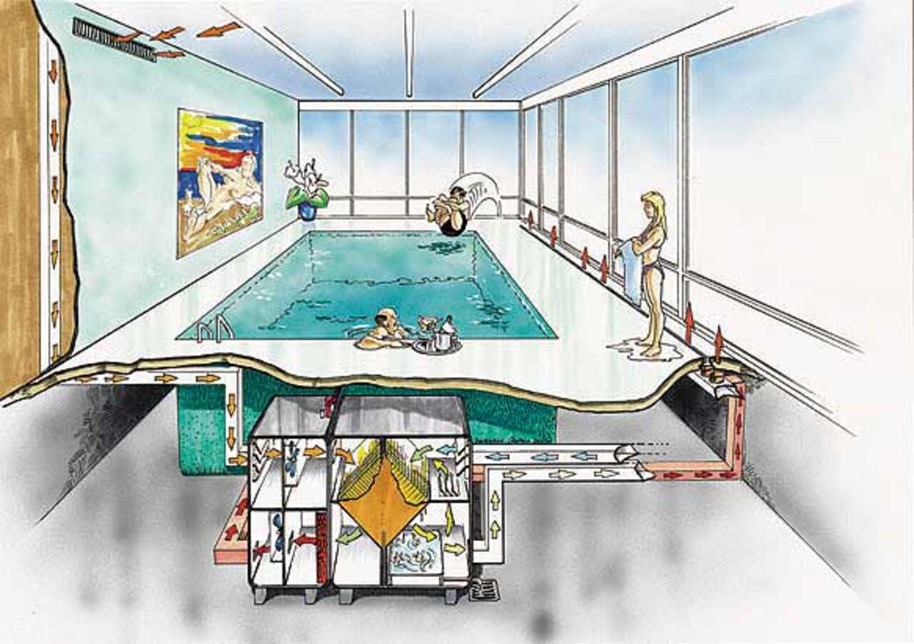 Gutes Klima in der Schwimmhalle